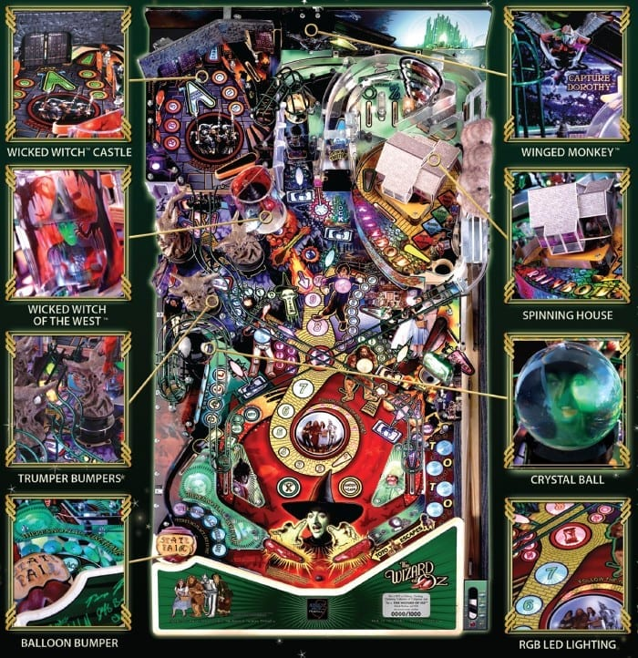 Wizard Of Oz – Playfield